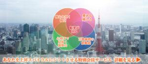広岡勝時の特別会員サービス詳細を見る